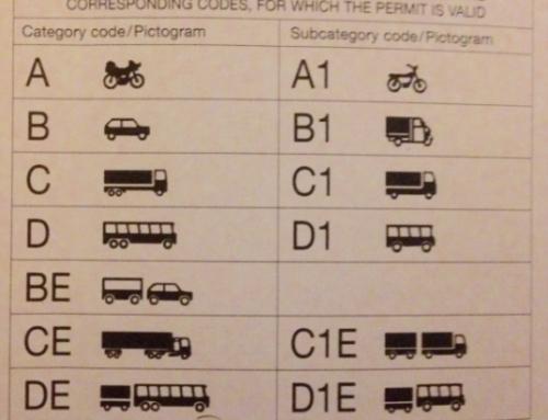 Cómo tramitar el carnet de conducir internacional en Berlín en 3 pasos